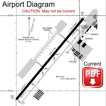 KGYR Airport Diagram